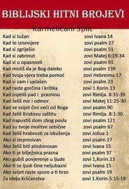Hitni biblijski brojevi